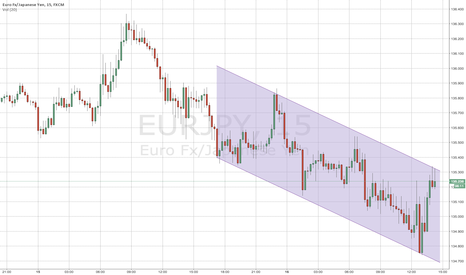 EURJPY: EURJPY is now going to make it's way down to bottom of channel