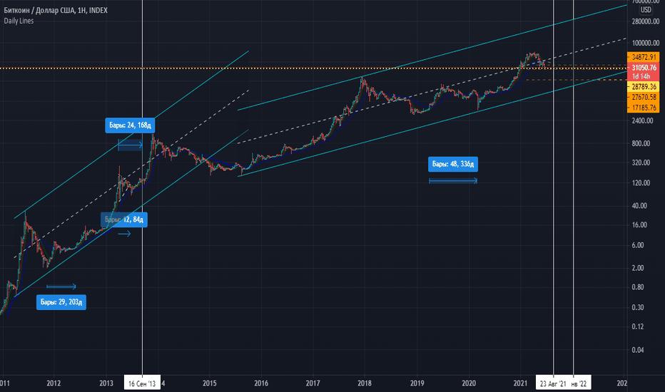 tradingview btc usd bitstamp