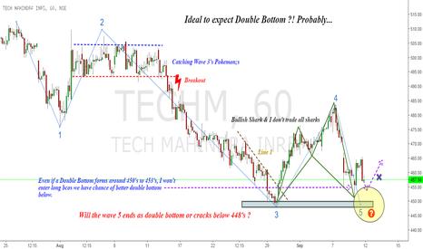 TECHM: Sunday Special : TechM analysis & Waves !