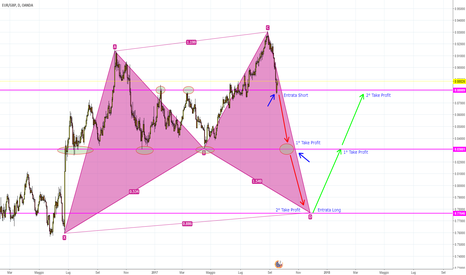 EURGBP: BULLISH SHARK D1