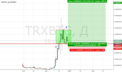 TRXBTC: TRXBTC