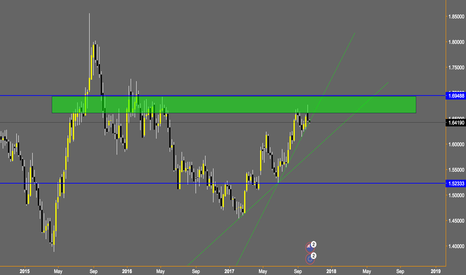 EURNZD: EURNZD, weekly outlook