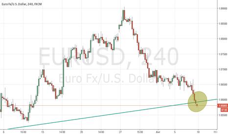 EURUSD: coupure de la tradline en H4 je suis à la vente sur l'eur/usd