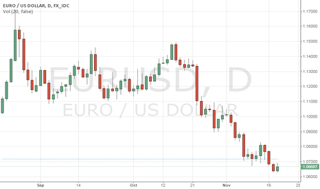 EURUSD: still buying