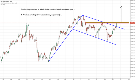 CNXMEDIA: Bullish flag breakout in Media index watch all media stock