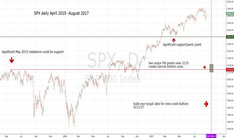SPX: SPX Mini Crash Bottom at 2135 - Target Date 9/11/17