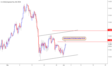USDJPY: USDJPY will make its own decession