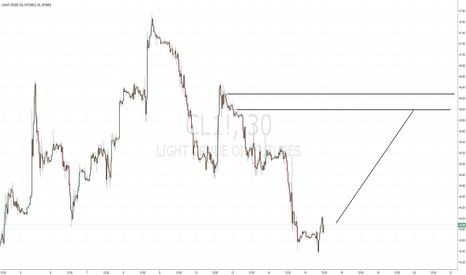 CL1!: Short term bullish CL