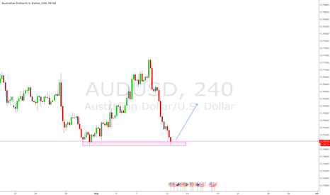 AUDUSD: AUDUSD Double Bottom 4hr
