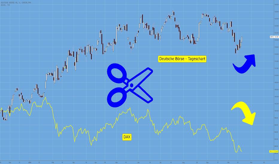 DB1: Deutsche Börse – Profiteur in schwachen Märken