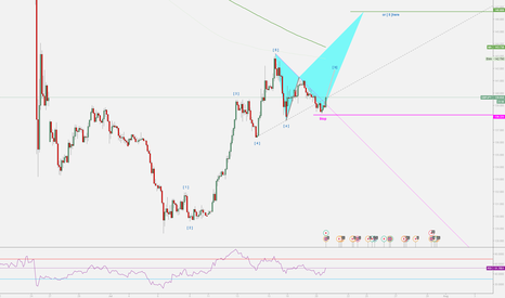 GBPJPY: GBPJPY Possible Trend Continunation Pattern