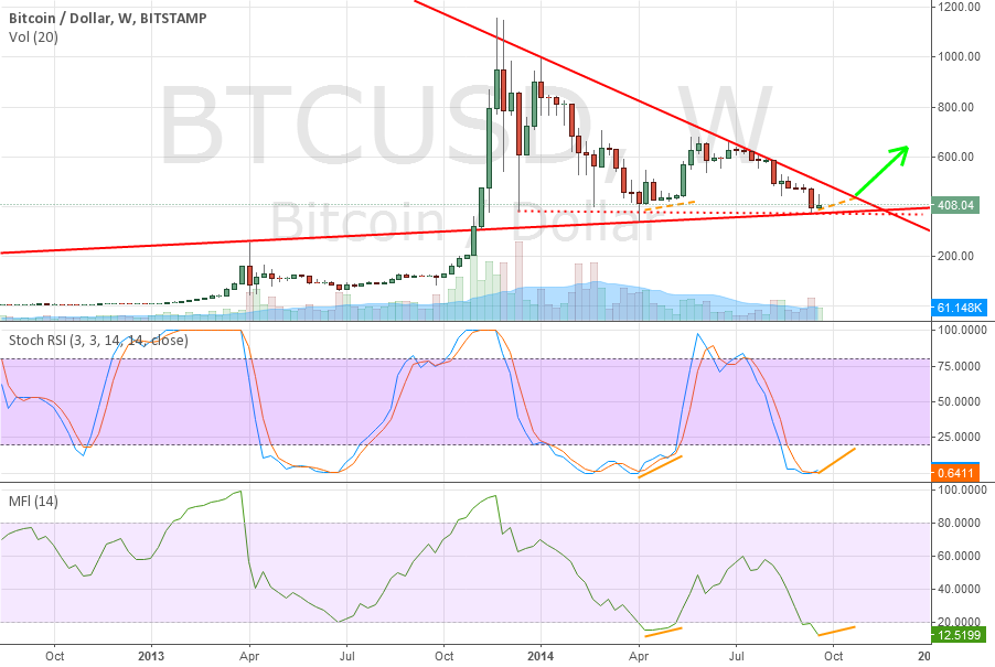 Triangle breakout coming to a theater near you.