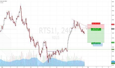 RTS1!: RTS Short waiting