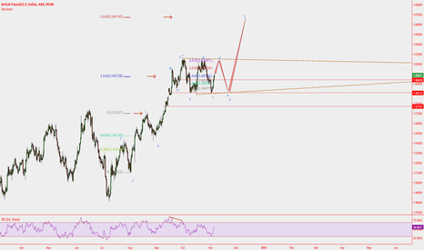 GBPUSD: GBP Short --> Long? Possible Elliott Wave 4th Wave Triangle