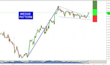AUDUSD: Pattern di Continuazione del Trend su AUDUSD