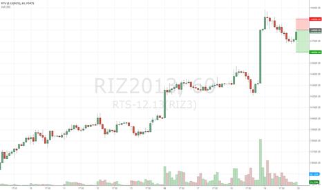 RIZ2013: short