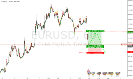 EURUSD: Ready for next week