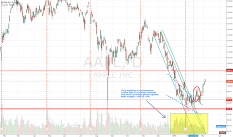 AAPL: to turn around a stock, corner a car, about face takes energy