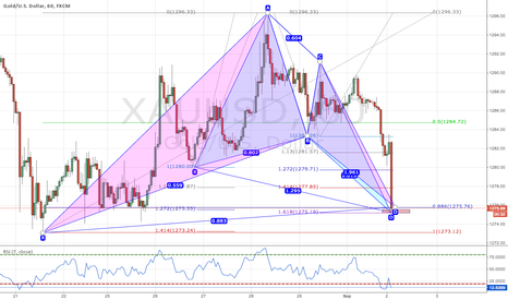 XAUUSD: Long opportunity with 2 patterns for Gold