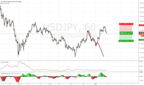 USDJPY: Quick Trade