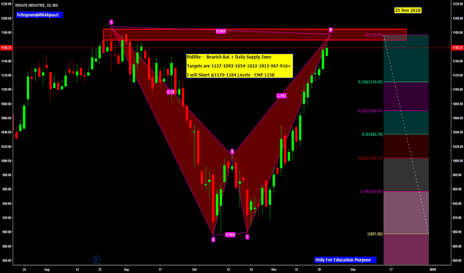 PIDILITIND: Pidilite -  Bearish Bat + Daily Supply Zone   Targets are 1127-1