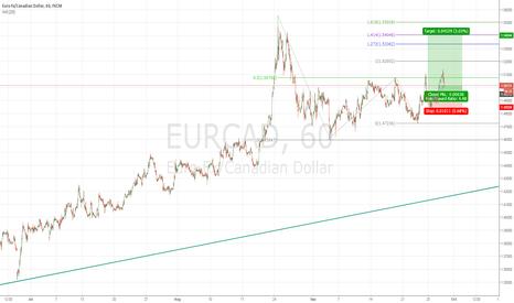 EURCAD: Long EURCAD from 150 area