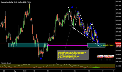 AUDUSD: AUDUSD_ Completion Of Two Three drives pattern