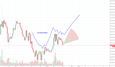 POLYBTC: CUP .. now waiting for ...