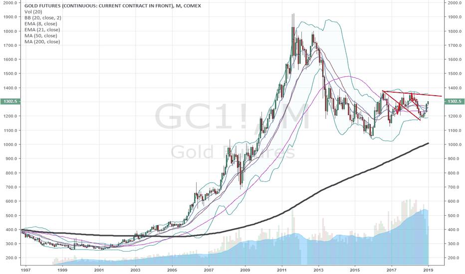 GC1!: Gold a Fractal view.. 1339 test