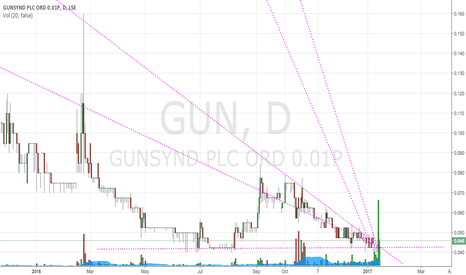 GUN: LONG GUN here at multidiagonal confluence