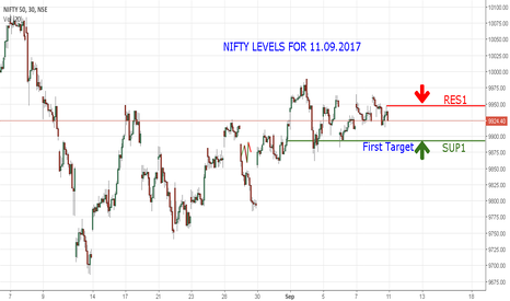 NIFTY: NIFTY LEVELS FOR 11.09.2017