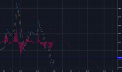 OMGBTC: tendencia a la baja