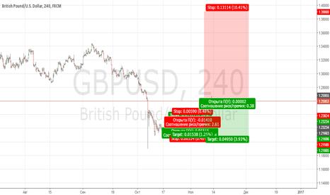 GBPUSD: продажа британца.