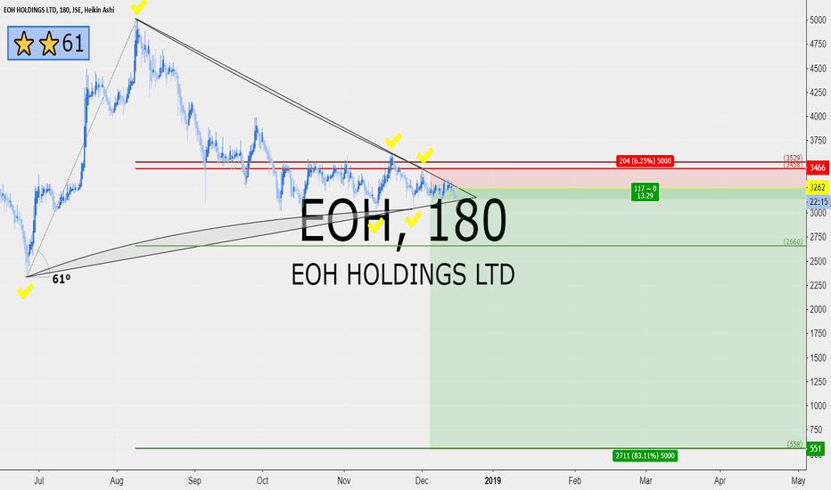 EOH: EOH 13 RRR short