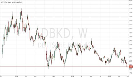 DBKD: Deutsche Bank AG