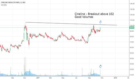 CINELINE: Cineline India