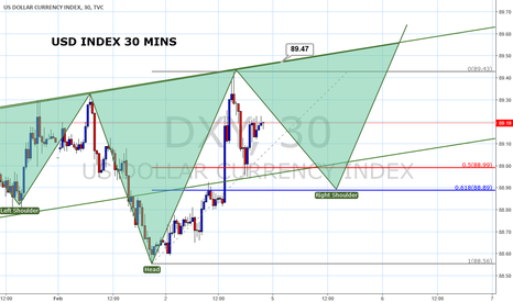 DXY: USD INDEX - Bullish reverse Head and Shoulders