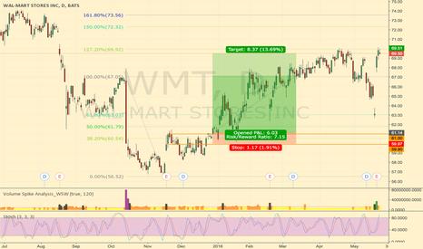 WMT: wmt