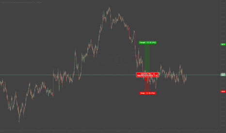 FRA40: long on cac 40 for a good risk ratio