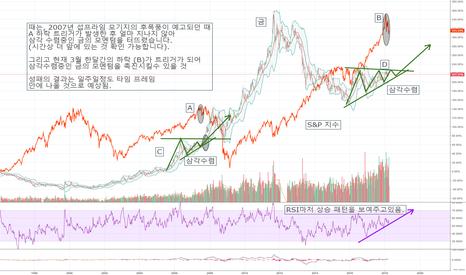 GC1!: [Tj] 암호화폐 시장 전망과 미증시에 따른 금 매매 전략
