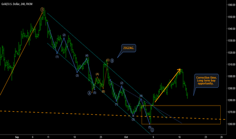 XAUUSD: GOLD - Bullish path for XAUUSD on hourly chart.