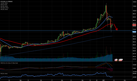 BTCUSD: BTC down to test 760
