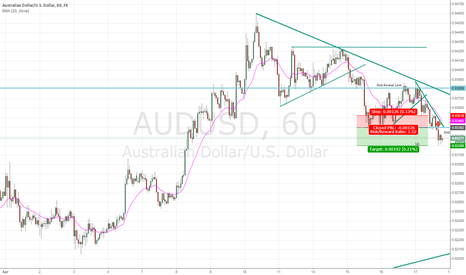 AUDUSD: AUD/USD Breakdown Short