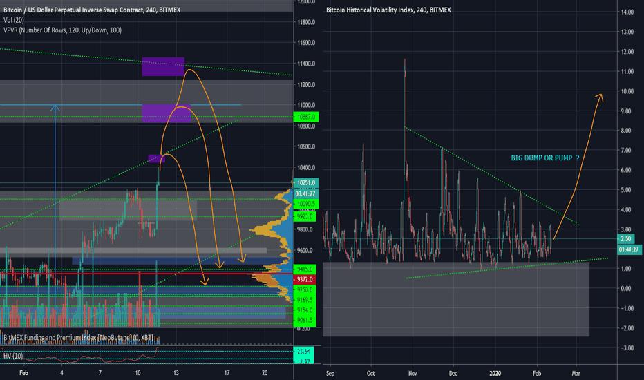 btc markets bpay vėlavimas