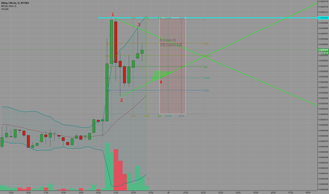 BAYBTC: BAY triangle. will go to the moon?
