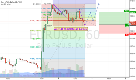 EURUSD: EURUSD AB=CD compeleted at 1.0835, look for long