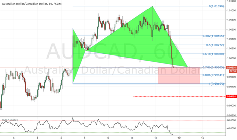 AUDCAD: AUDCAD long opportunities (updated)