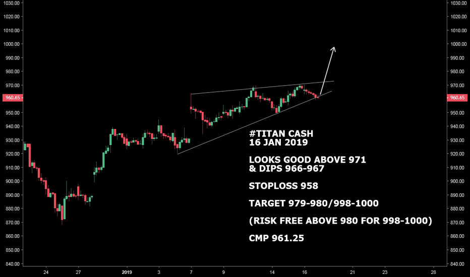 TITAN: #TITAN CASH : LOOKS GOOD ABOVE 971
