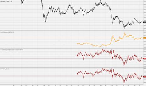 UKOIL/XAUUSD*31.1034768: График цены барреля нефти за золото в граммах