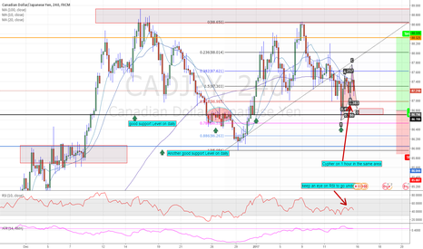 CADJPY: CADJPY bullish trade